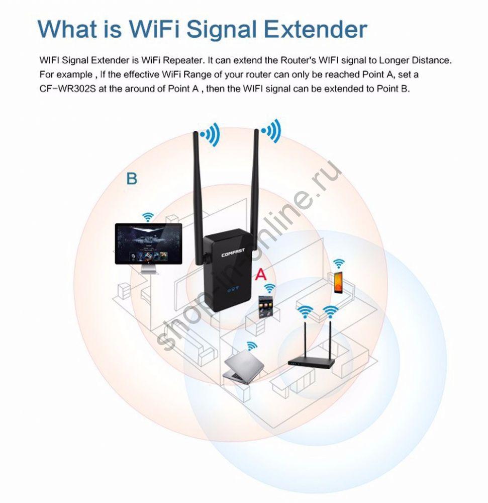 Wi-Fi усилитель Comfast